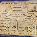 Fenomen w okupowanej Europie. 79 lat temu powstała Służba Zwycięstwu Polski
