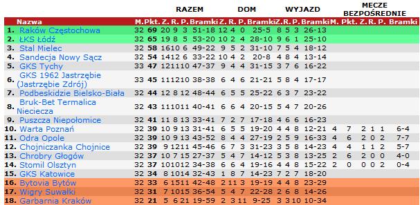 Screen: 90minut.pl