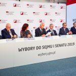 PKW podała oficjalne wyniki wyborów. PiS zwycięzcą niedzielnych wyborów do Sejmu. W Senacie większość ma opozycja